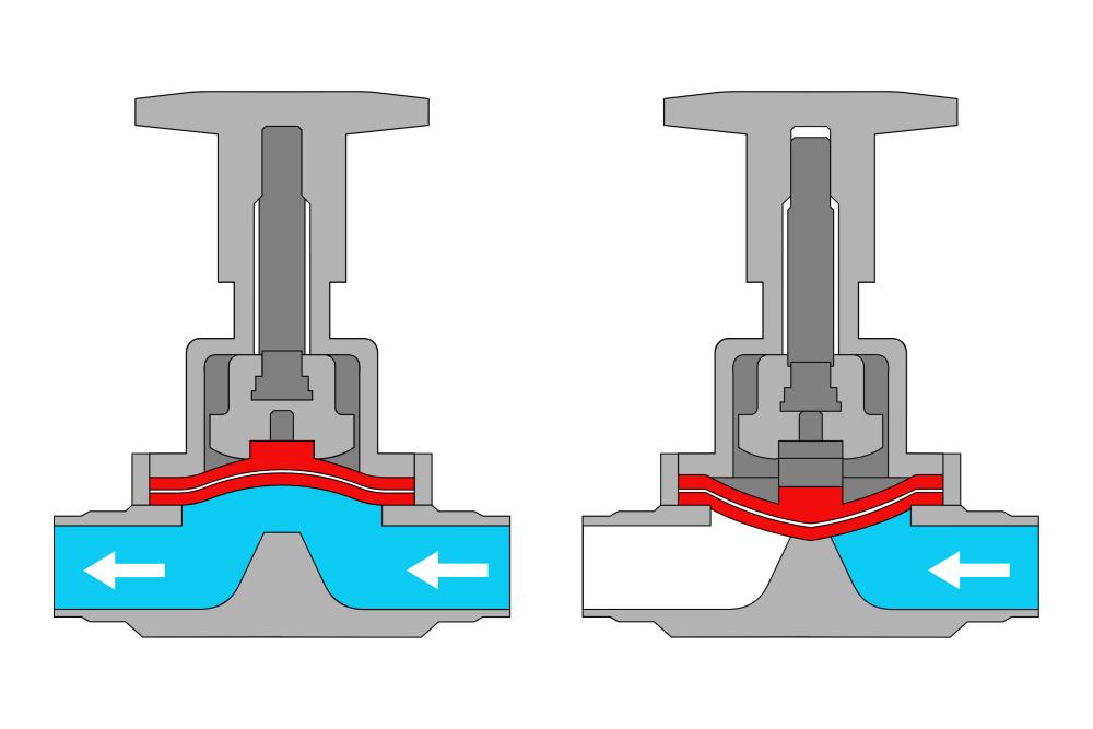 zawór membranowy - rysunek techniczny